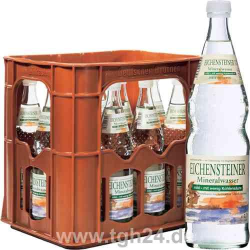 mineralwasser mit wenig natrium
